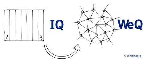 IQ-zu-WeQ-Brücke von Weinberg