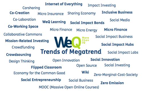 WeQ-Wolke